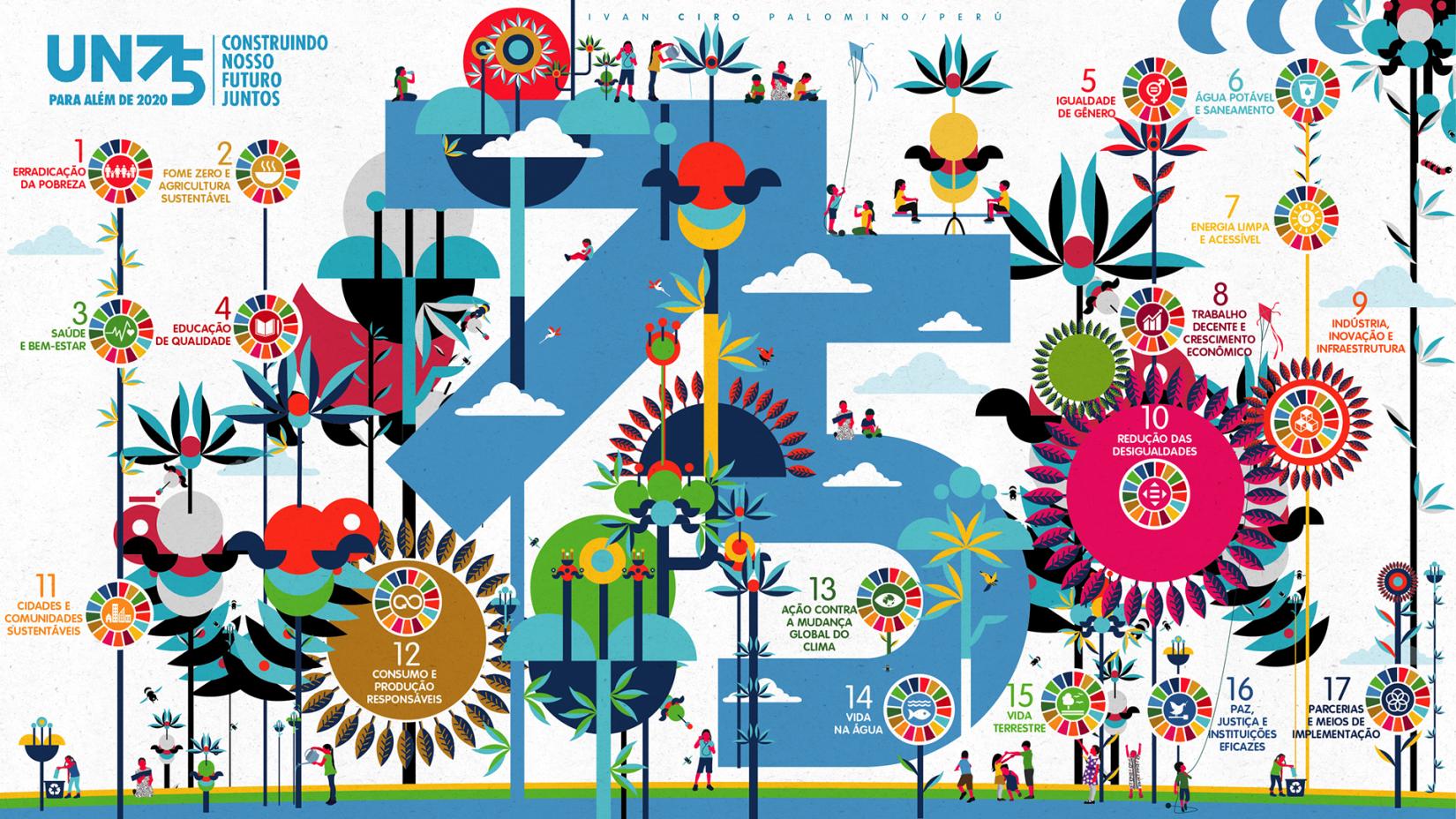 Ilustração para o UN75 Brasil mostra os 17 Objetivos de Desenvolvimento Sustentável